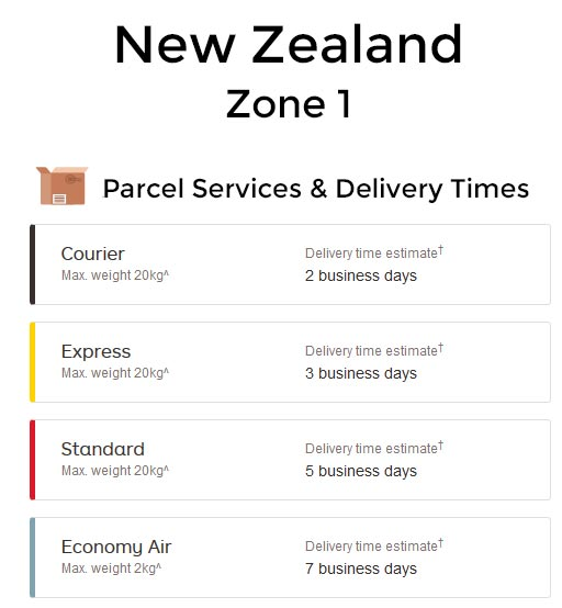 New Zealand Shipping Zone 1 Services and Delivery Times