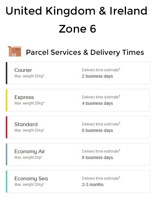 United Kingdom and Ireland Shipping Zone 6 Services and Delivery Times