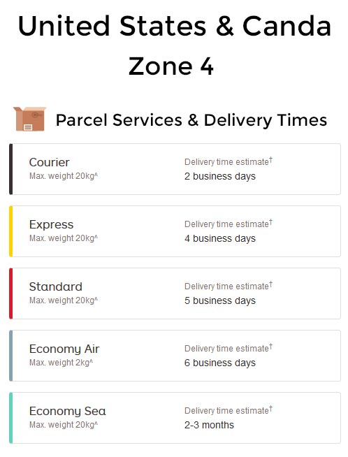 United States and Canada Shipping Zone 4 Services and Delivery Times